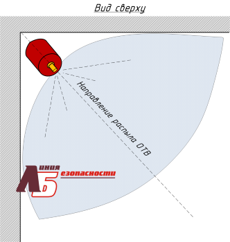 Схема размещения порошкового огнетушителя ОП-8 АВТОНОМ, вариант 2